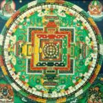 буддисты-мандала